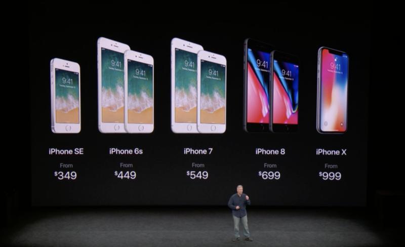 iPhoneSE-iPhone6s-iPhone7-Price