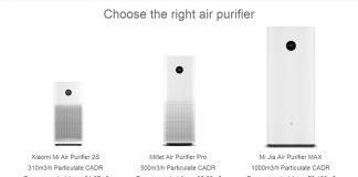 Xiaomi Mi Air Purifier เครื่องฟอกอากาศ