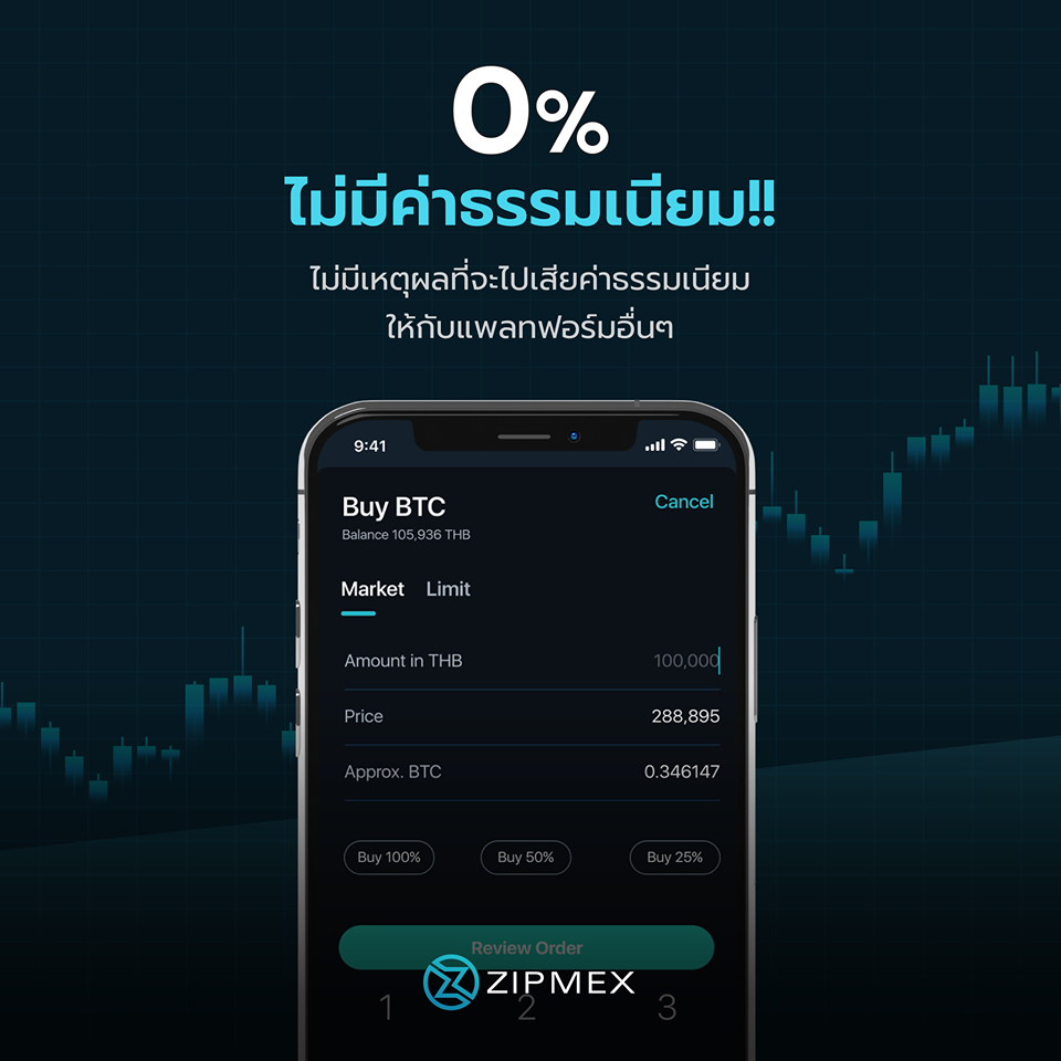 Zipmex ค่าธรรมเนียม 0%